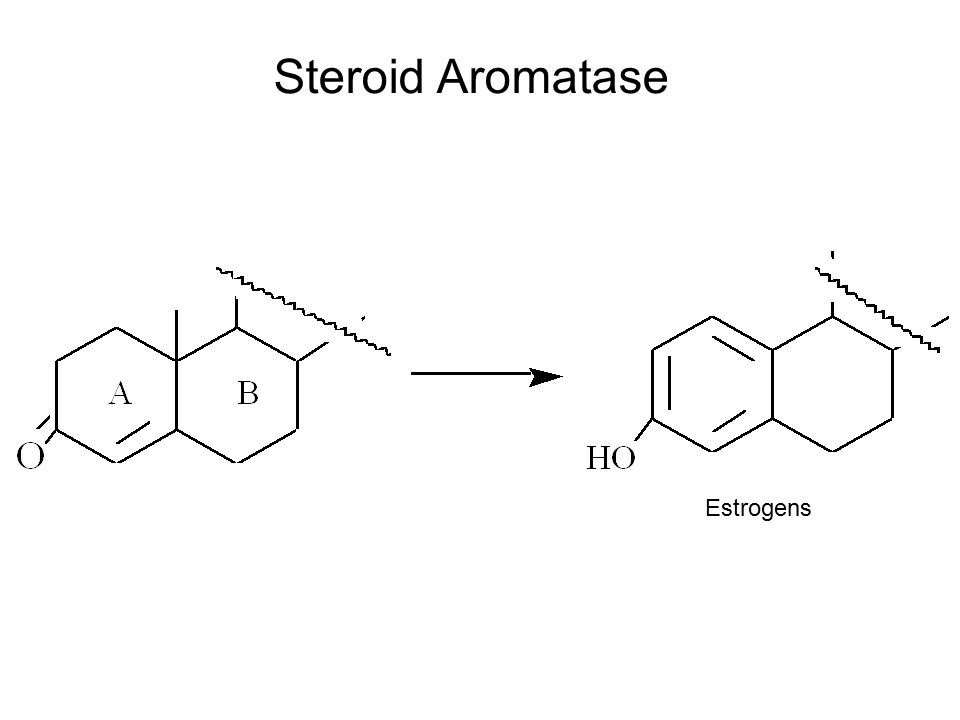 Natural androgens