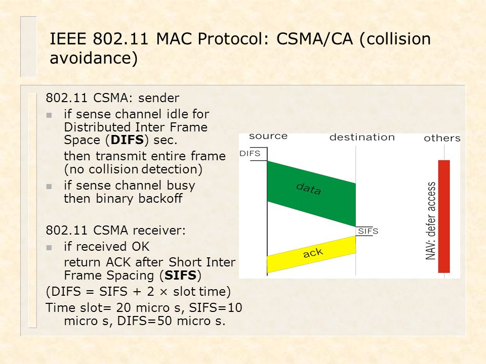 IEEE 802.11 MAC Protocol: CSMA/CA (collision avoidance) 802.11 CSMA: sender n if sense channel idle for Distributed Inter Frame Space (DIFS) sec. then