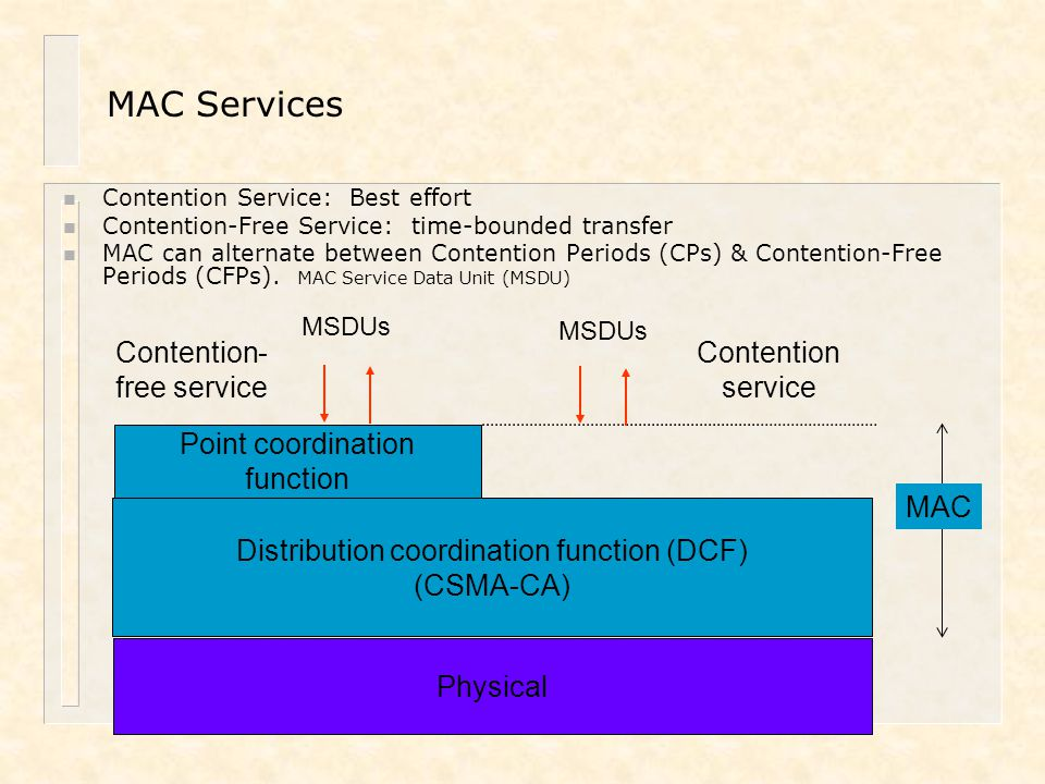 MAC Services n Contention Service: Best effort n Contention-Free Service: time-bounded transfer n MAC can alternate between Contention Periods (CPs) &