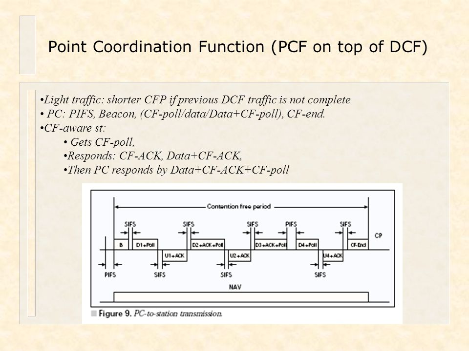 Point Coordination Function (PCF on top of DCF) Light traffic: shorter CFP if previous DCF traffic is not complete PC: PIFS, Beacon, (CF-poll/data/Dat