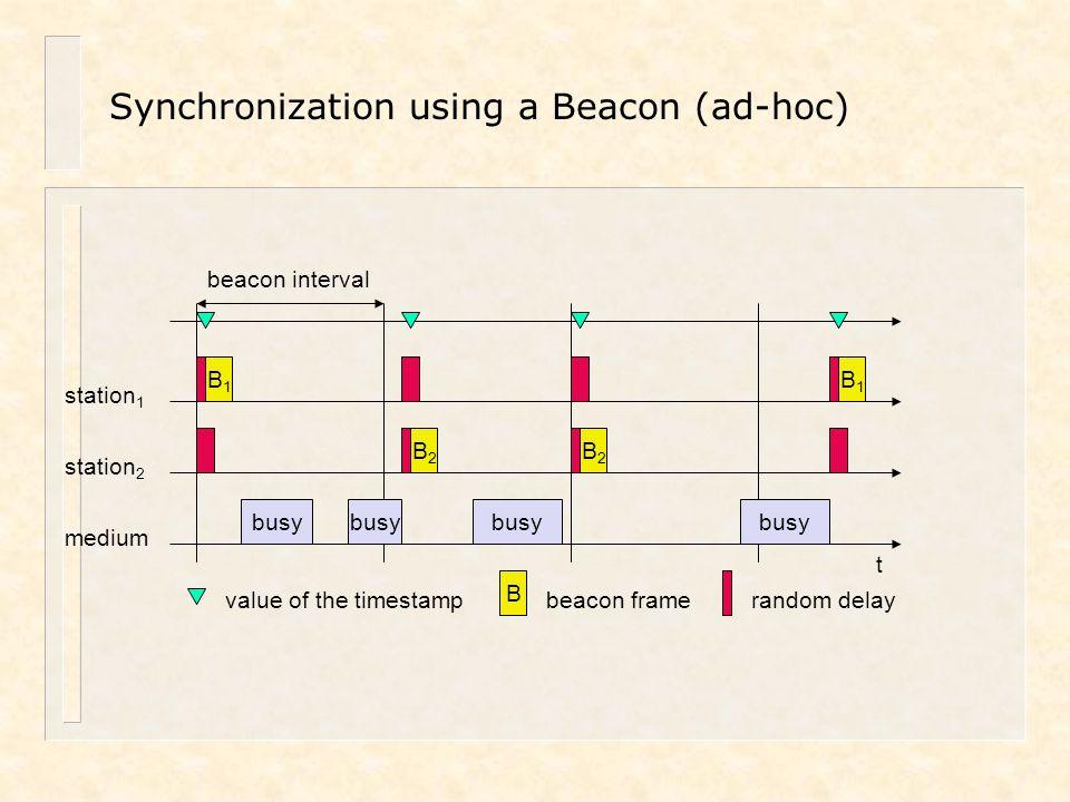 Synchronization using a Beacon (ad-hoc) t medium station 1 busy B1B1 beacon interval busy B1B1 value of the timestamp B beacon frame station 2 B2B2 B2