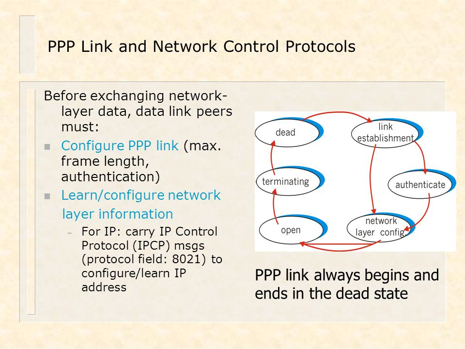 PPP Link and Network Control Protocols Before exchanging network- layer data, data link peers must: n Configure PPP link (max. frame length, authentic