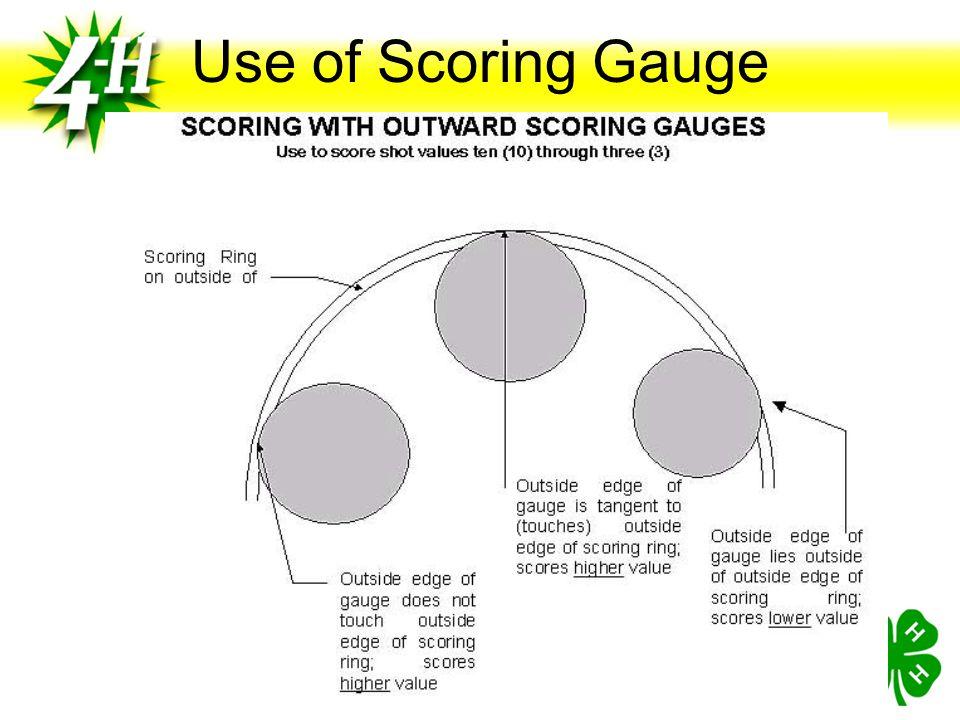 Use of Scoring Gauge