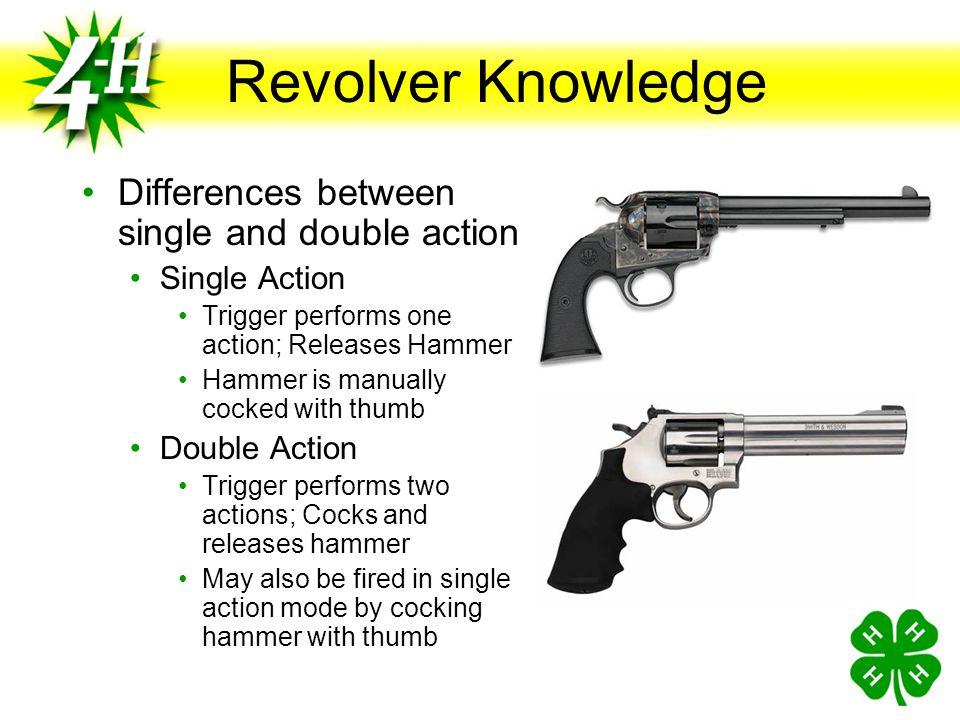 Revolver Knowledge Trigger Hammer Cylinder Cylinder Release Latch Ejector Rod