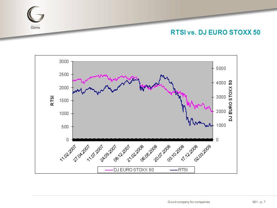 Good company for companies951 - p. 7 RTSI vs. DJ EURO STOXX 50