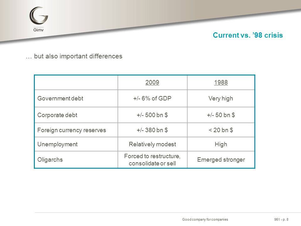 Good company for companies951 - p. 8 Current vs.