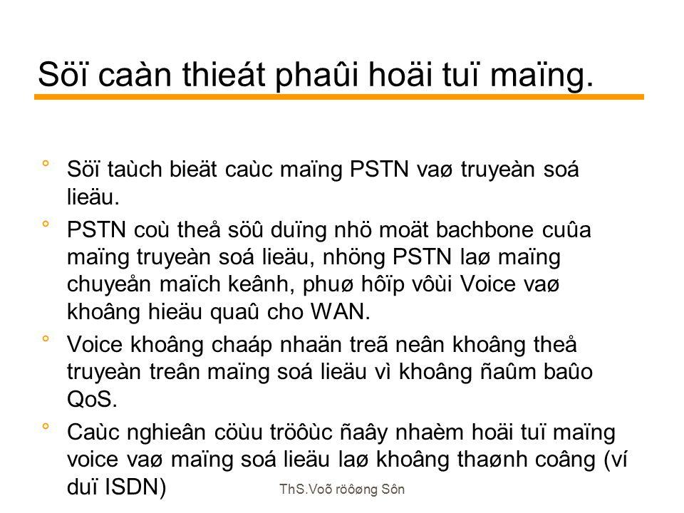 ThS.Voõ röôøng Sôn Söï caàn thieát phaûi hoäi tuï maïng.