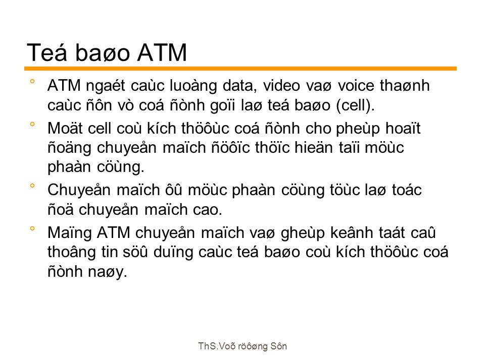 ThS.Voõ röôøng Sôn Teá baøo ATM  ATM ngaét caùc luoàng data, video vaø voice thaønh caùc ñôn vò coá ñònh goïi laø teá baøo (cell).