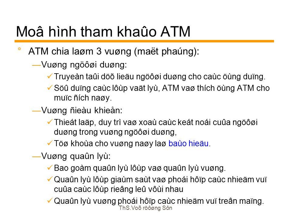 ThS.Voõ röôøng Sôn Moâ hình tham khaûo ATM  ATM chia laøm 3 vuøng (maët phaúng): —Vuøng ngöôøi duøng: Truyeàn taûi döõ lieäu ngöôøi duøng cho caùc öùng duïng.