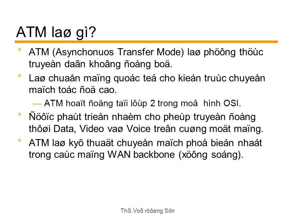 ThS.Voõ röôøng Sôn ATM laø gì.