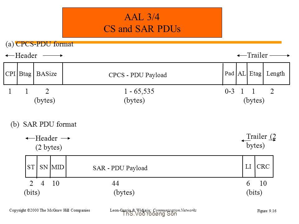 ThS.Voõ röôøng Sôn (a) CPCS-PDU format (b) SAR PDU format CPI Btag BASize CPCS - PDU Payload 1 1 2 1 - 65,535 0-3 1 1 2 (bytes)(bytes)(bytes) AL Etag Length Pad Header Trailer ST SN MID SAR - PDU Payload 2 4 10 44 6 10 (bits)(bytes) (bits) LI CRC Header (2 bytes) Trailer (2 bytes) Figure 9.16 AAL 3/4 CS and SAR PDUs Leon-Garcia & Widjaja: Communication NetworksCopyright ©2000 The McGraw Hill Companies