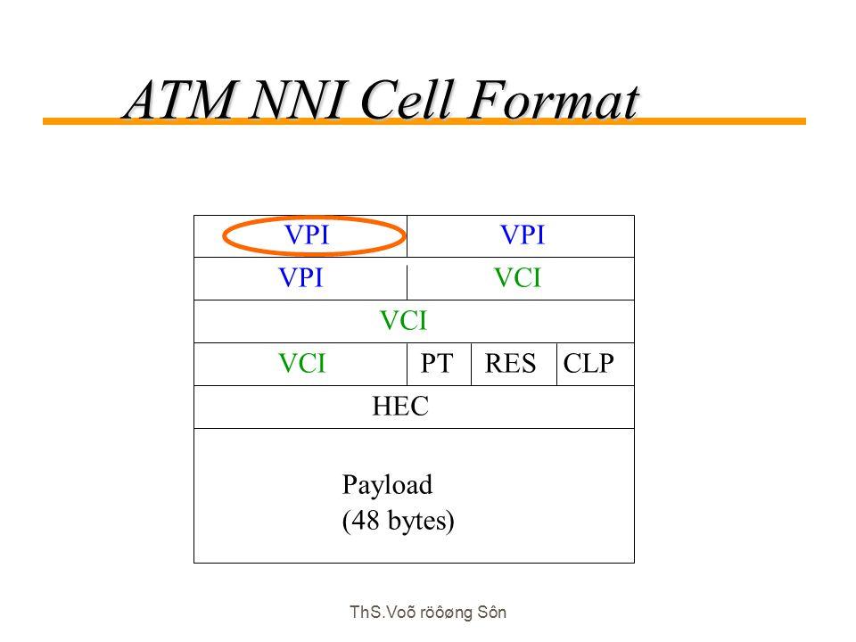 ThS.Voõ röôøng Sôn ATM NNI Cell Format VPI Payload (48 bytes) VPIVCI HEC PTCLPVCIRES