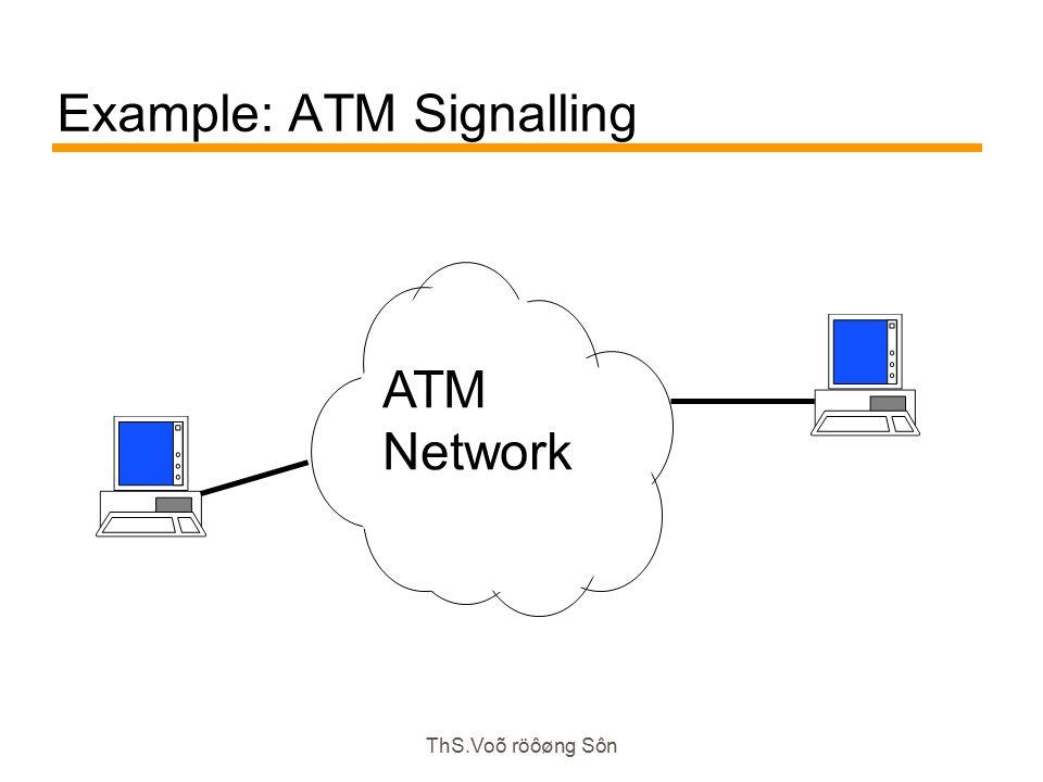 ThS.Voõ röôøng Sôn Example: ATM Signalling ATM Network