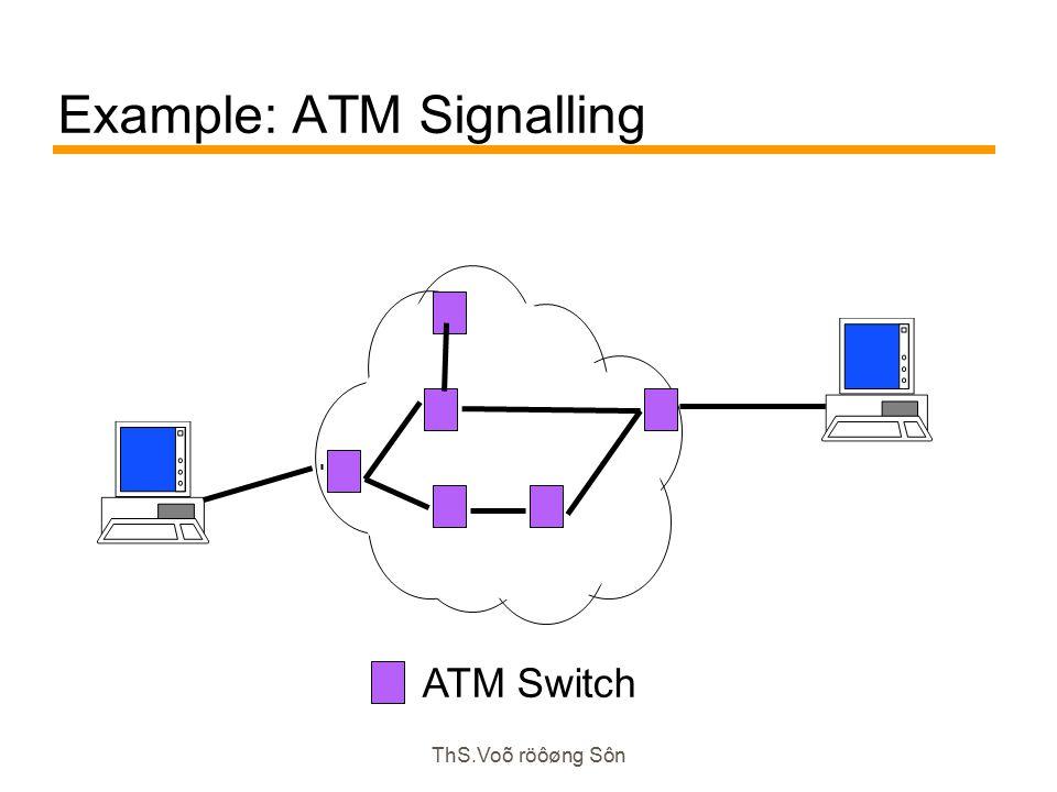 ThS.Voõ röôøng Sôn Example: ATM Signalling ATM Switch