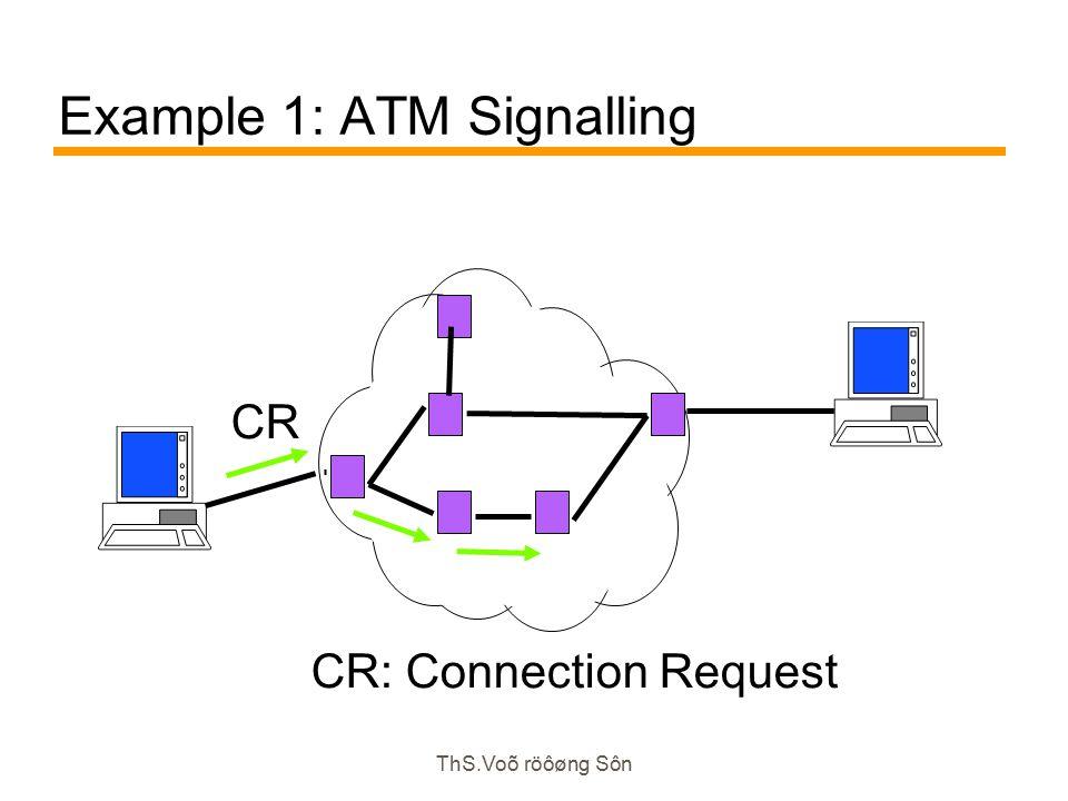 ThS.Voõ röôøng Sôn Example 1: ATM Signalling CR CR: Connection Request