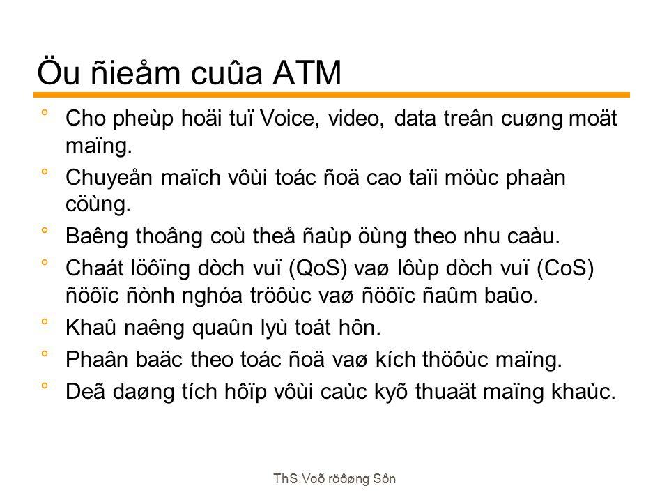ThS.Voõ röôøng Sôn Öu ñieåm cuûa ATM  Cho pheùp hoäi tuï Voice, video, data treân cuøng moät maïng.