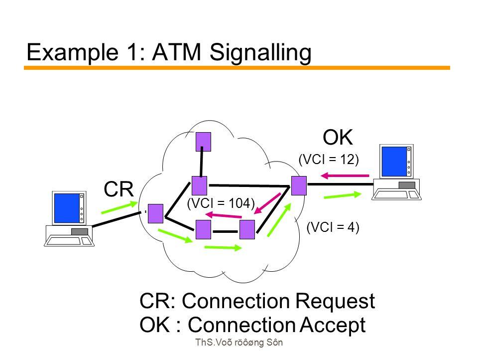 ThS.Voõ röôøng Sôn Example 1: ATM Signalling CR CR: Connection Request OK : Connection Accept OK (VCI = 12) (VCI = 4) (VCI = 104)