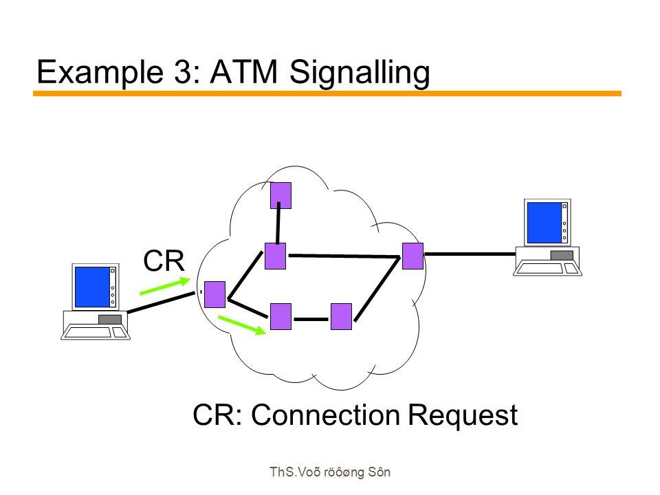 ThS.Voõ röôøng Sôn Example 3: ATM Signalling CR CR: Connection Request
