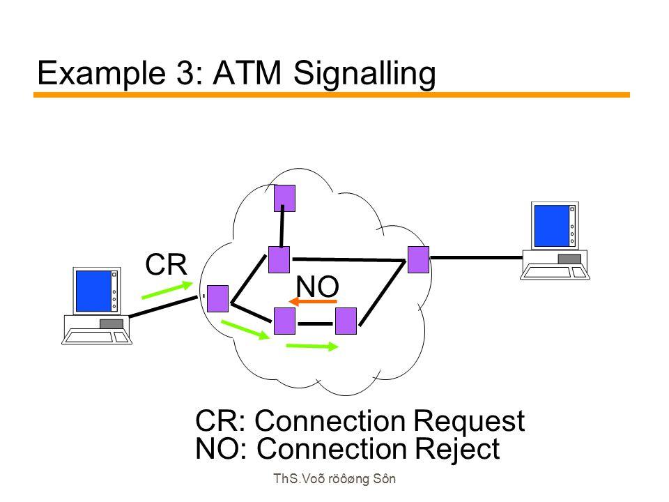 ThS.Voõ röôøng Sôn Example 3: ATM Signalling CR CR: Connection Request NO NO: Connection Reject