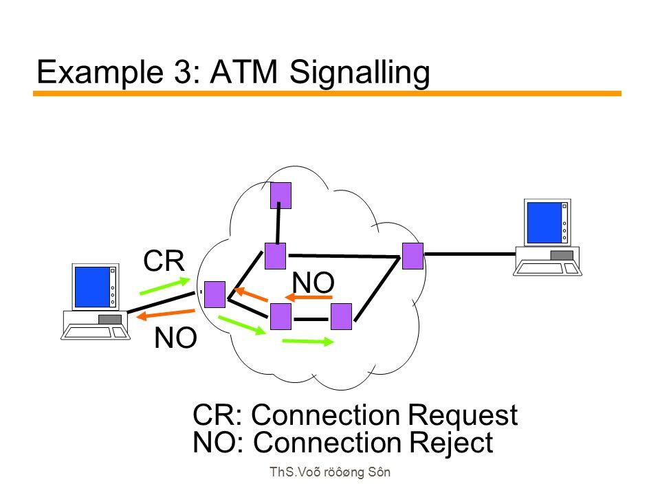ThS.Voõ röôøng Sôn Example 3: ATM Signalling CR CR: Connection Request NO NO: Connection Reject NO