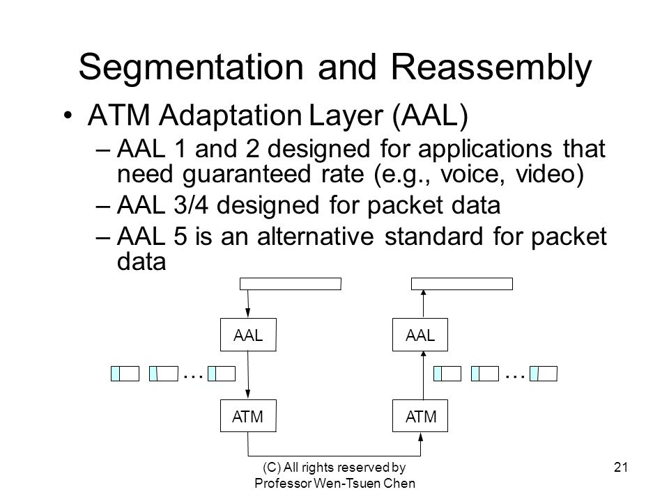 (C) All rights reserved by Professor Wen-Tsuen Chen 21 Segmentation and Reassembly ATM Adaptation Layer (AAL) –AAL 1 and 2 designed for applications that need guaranteed rate (e.g., voice, video) –AAL 3/4 designed for packet data –AAL 5 is an alternative standard for packet data AAL ATM AAL ATM ……