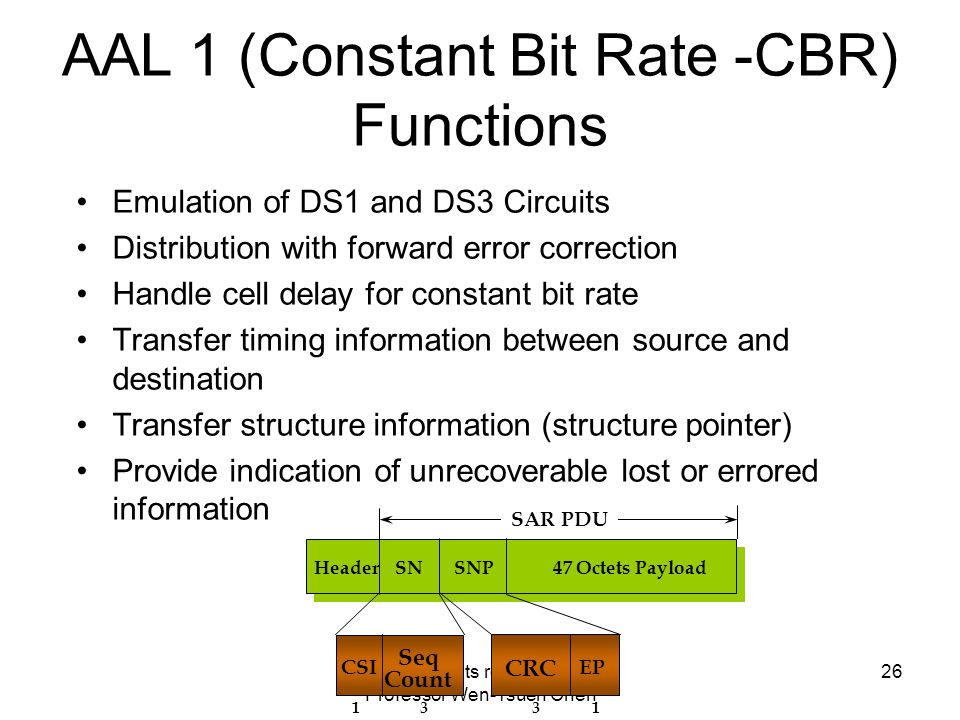 (C) All rights reserved by Professor Wen-Tsuen Chen 26 AAL 1 (Constant Bit Rate -CBR) Functions Emulation of DS1 and DS3 Circuits Distribution with forward error correction Handle cell delay for constant bit rate Transfer timing information between source and destination Transfer structure information (structure pointer) Provide indication of unrecoverable lost or errored information Header SN SNP 47 Octets Payload SAR PDU CSI Seq Count EP CRC 1 3 3 1