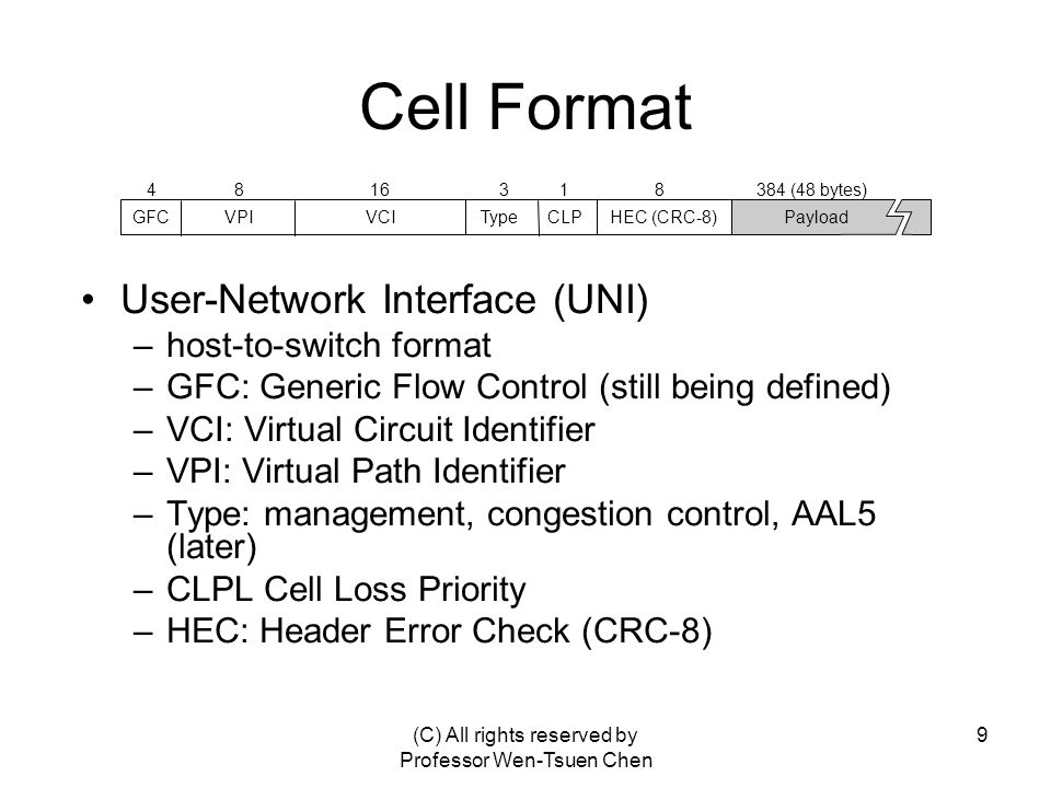 (C) All rights reserved by Professor Wen-Tsuen Chen 9 Cell Format User-Network Interface (UNI) –host-to-switch format –GFC: Generic Flow Control (still being defined) –VCI: Virtual Circuit Identifier –VPI: Virtual Path Identifier –Type: management, congestion control, AAL5 (later) –CLPL Cell Loss Priority –HEC: Header Error Check (CRC-8) GFCHEC (CRC-8) 41631 8 VPIVCICLPTypePayload 384 (48 bytes)8