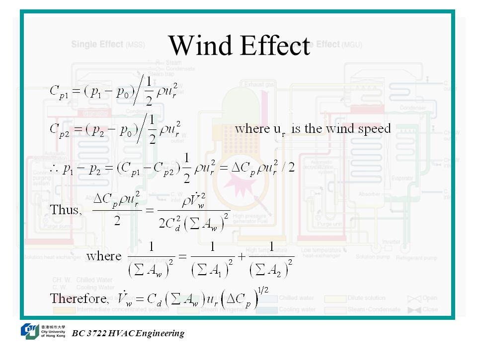 Wind Effect BC 3722 HVAC Engineering