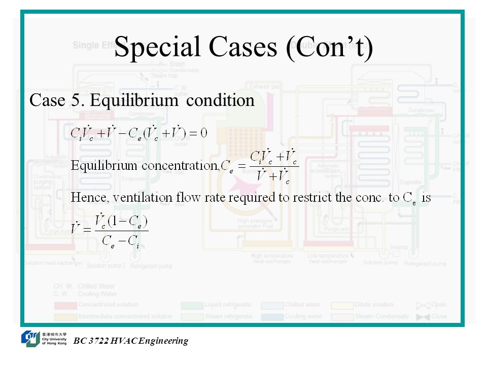 Special Cases (Con't) Case 5. Equilibrium condition BC 3722 HVAC Engineering