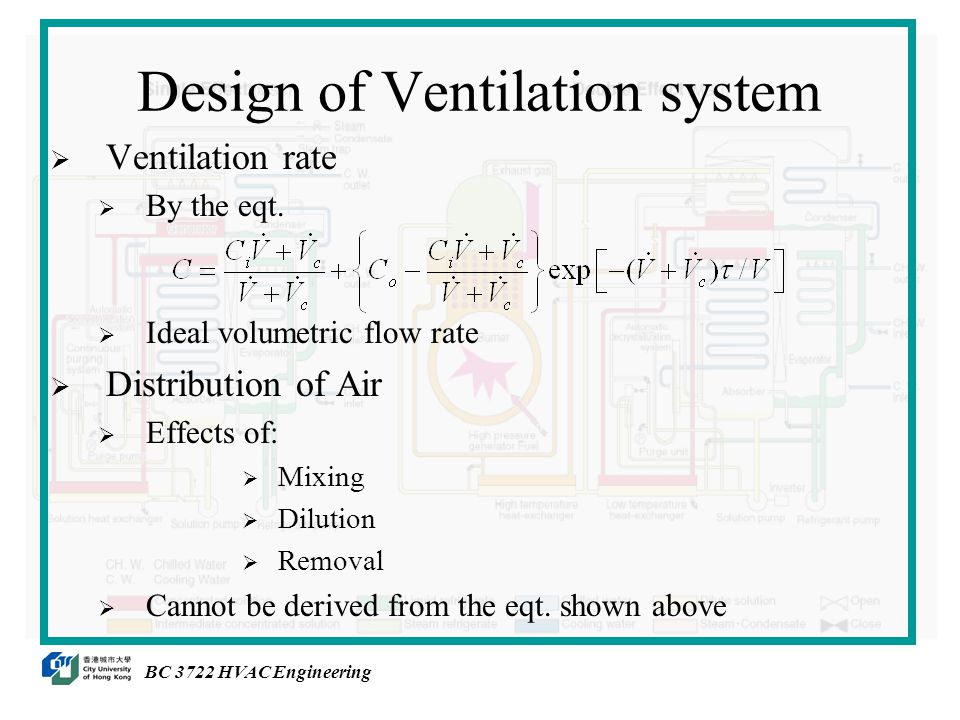 Design of Ventilation system  Ventilation rate  By the eqt.