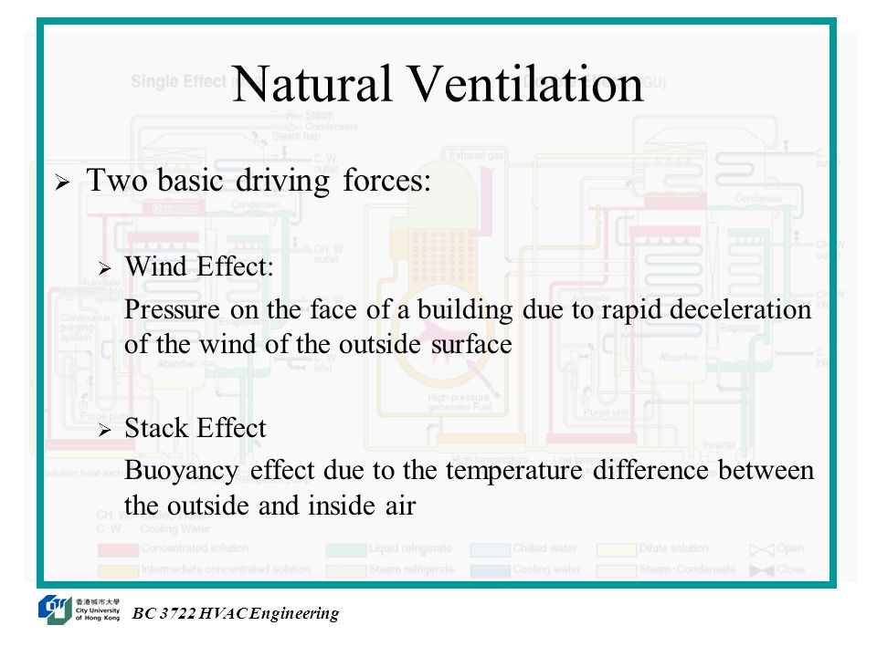 Natural Ventilation  Two basic driving forces:  Wind Effect: Pressure on the face of a building due to rapid deceleration of the wind of the outside surface  Stack Effect Buoyancy effect due to the temperature difference between the outside and inside air BC 3722 HVAC Engineering