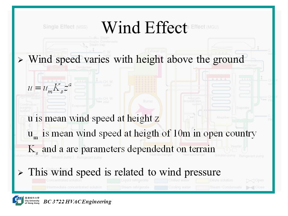 Wind Effect  Wind speed varies with height above the ground  This wind speed is related to wind pressure BC 3722 HVAC Engineering