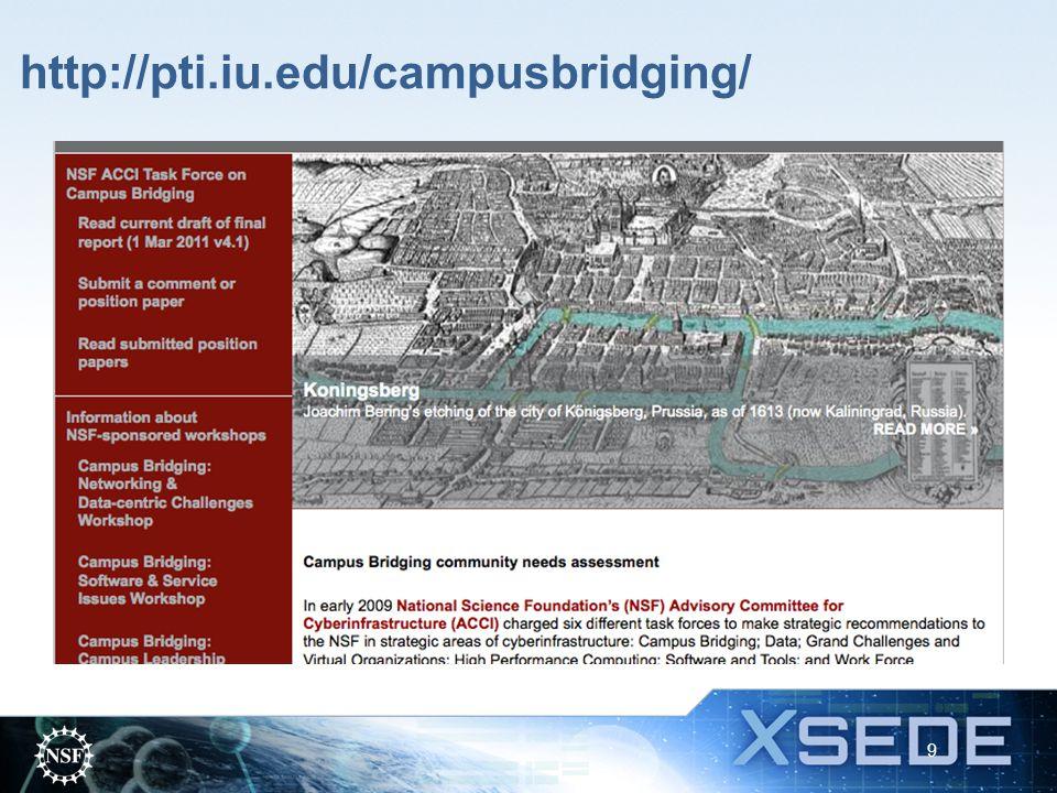 http://pti.iu.edu/campusbridging/ 9
