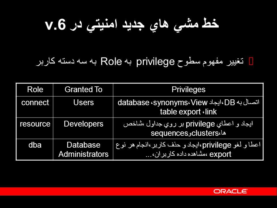 امكانات امنيتي Oracle 9i  Integrity – Entity Integrity – Referential Integrity  Authentication & Access Control  Privileges  Roles  Auditing – By user / statement / privilege / schema object  Views, Stored Program Unit,Triggers