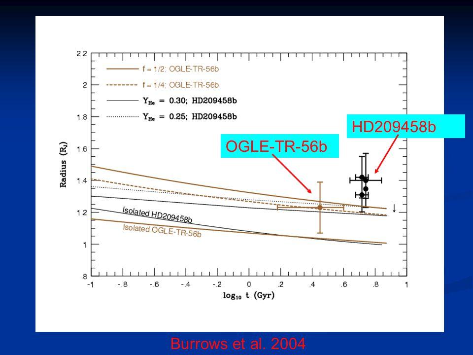 Burrows et al. 2004 OGLE-TR-56b HD209458b