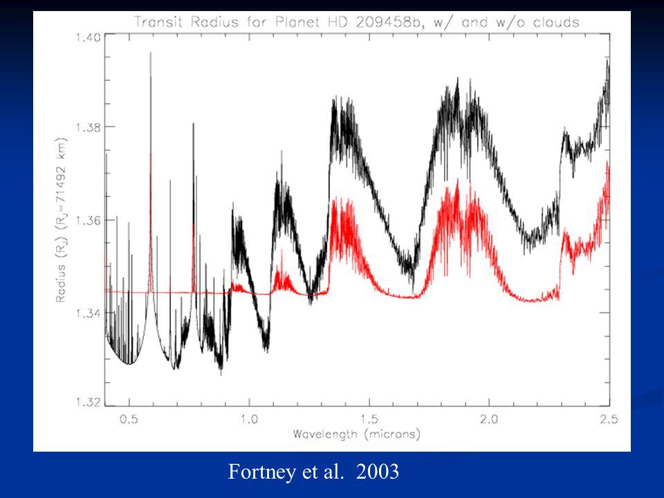Fortney et al. 2003