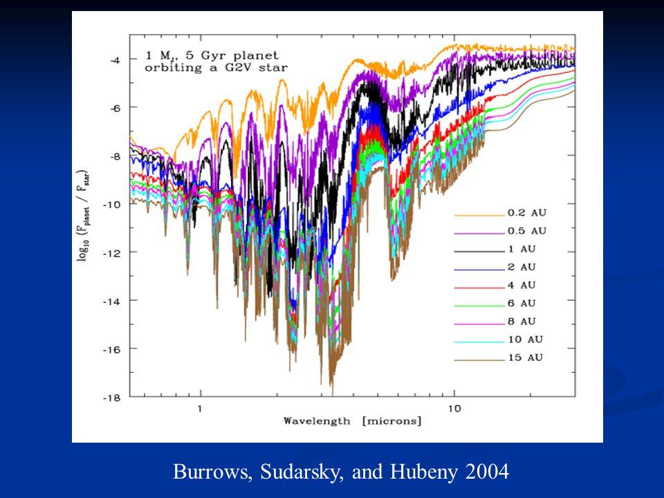 Burrows, Sudarsky, and Hubeny 2004
