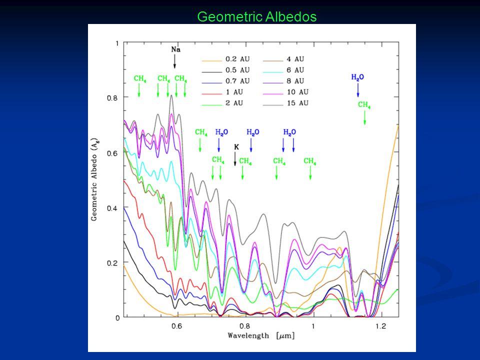 Geometric Albedos