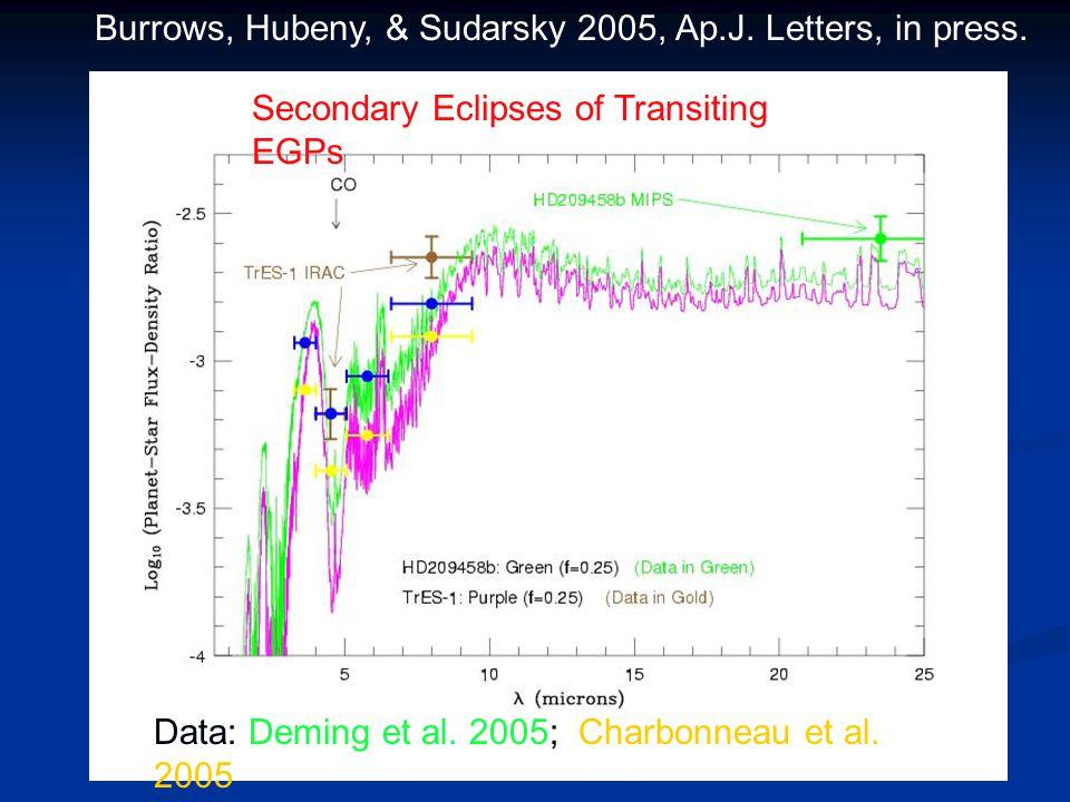 Data: Deming et al. 2005; Charbonneau et al.