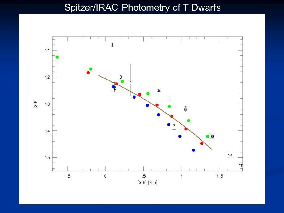 Spitzer/IRAC Photometry of T Dwarfs