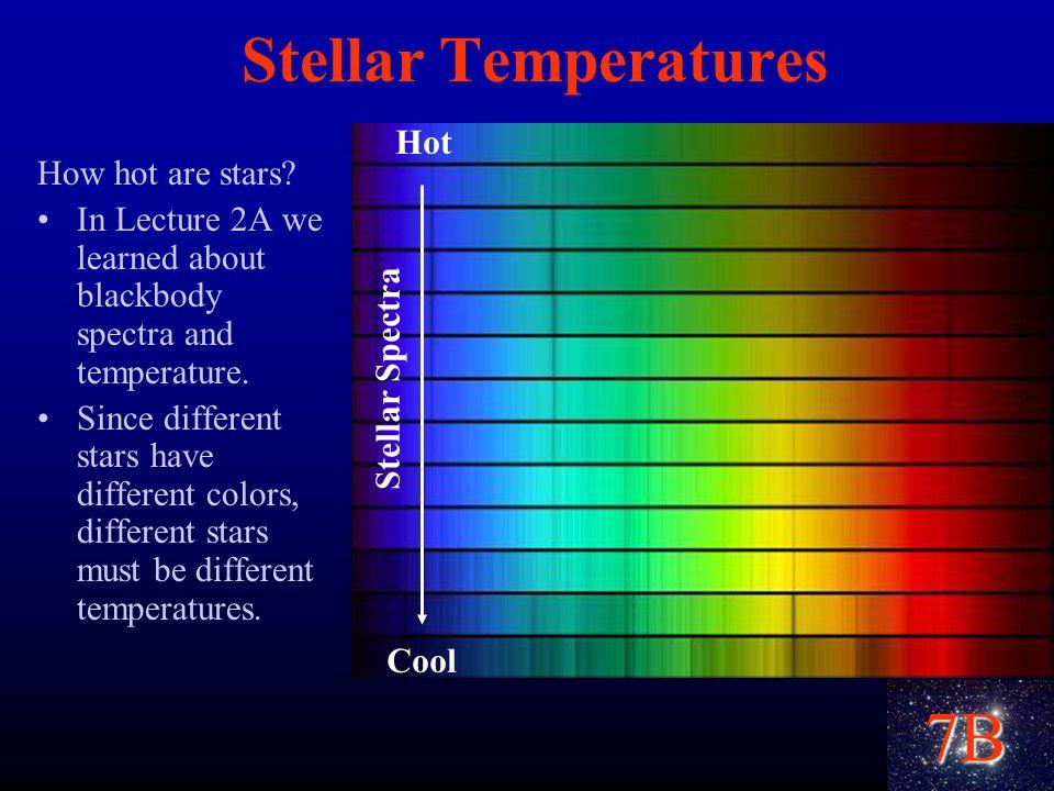 7B Stellar Spectra Stellar Temperatures How hot are stars.