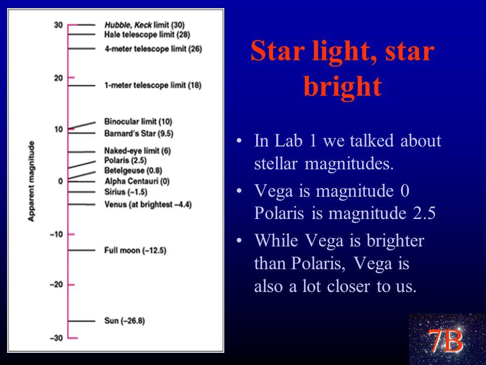 7B Star light, star bright In Lab 1 we talked about stellar magnitudes.