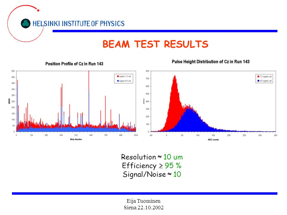 Eija Tuominen Siena 22.10.2002 CONCLUSIONS Full size (32.5 cm 2 ) Cz-Si strip detectors were processed Electrical performance: Depletion voltage 420V Leakage current  3  A@900V No breakdown under 900V Detector performance: Resolution  10 um Efficiency  95 % S/N  10 Radiation hardness: being tested by gamma, proton and neutron beams