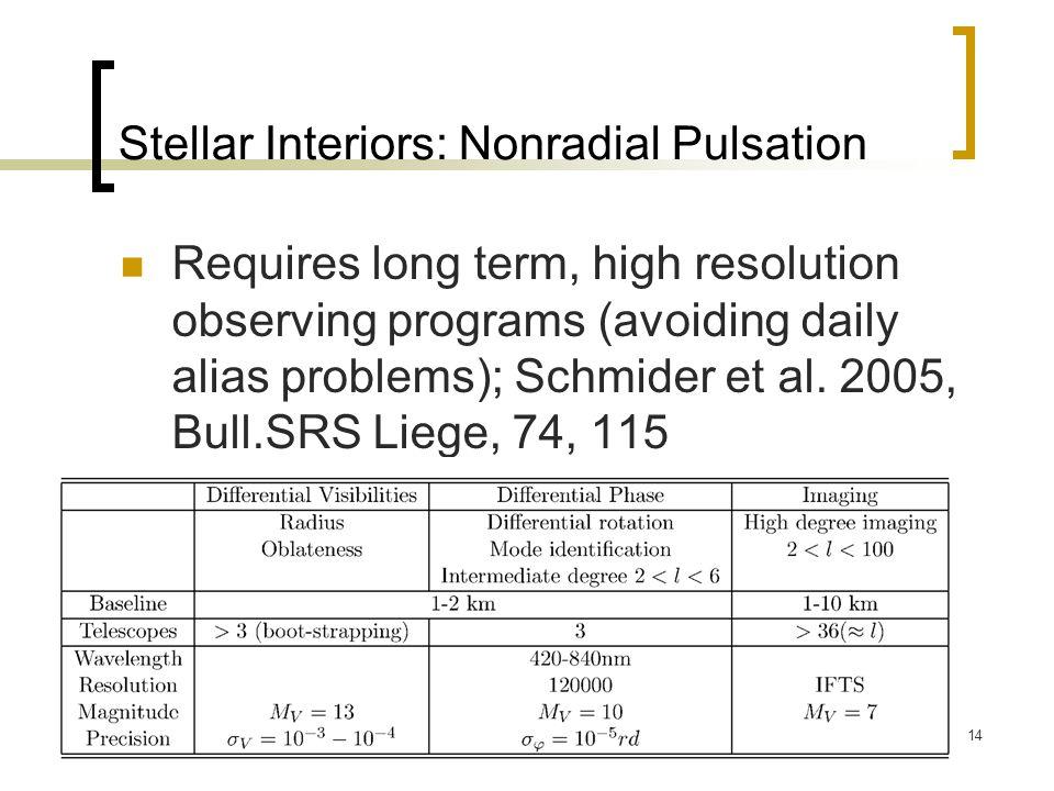 14 Stellar Interiors: Nonradial Pulsation Requires long term, high resolution observing programs (avoiding daily alias problems); Schmider et al.