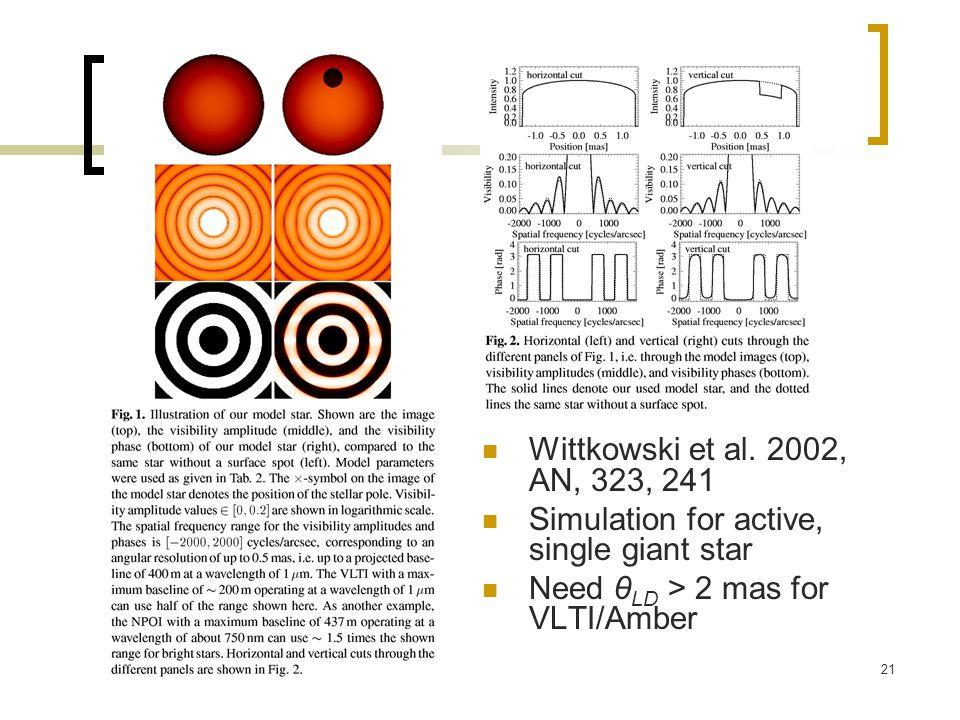 21 Wittkowski et al.
