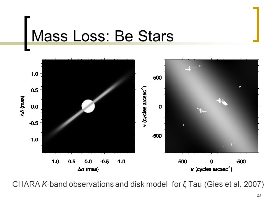 23 Mass Loss: Be Stars CHARA K-band observations and disk model for ζ Tau (Gies et al. 2007)