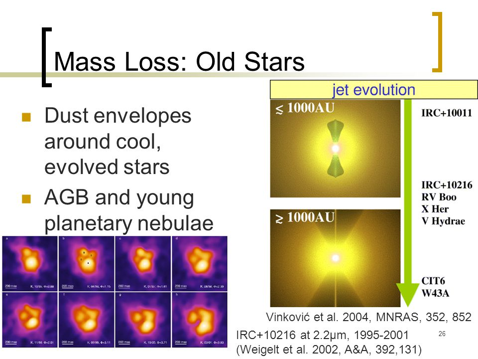 26 Mass Loss: Old Stars Dust envelopes around cool, evolved stars AGB and young planetary nebulae Vinković et al.