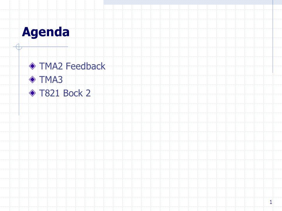 1 Agenda TMA2 Feedback TMA3 T821 Bock 2