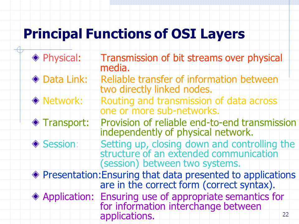 22 Principal Functions of OSI Layers Physical: Transmission of bit streams over physical media.