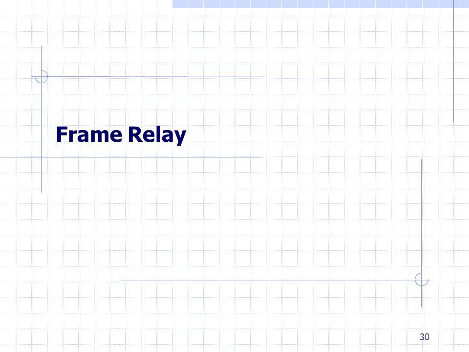 30 Frame Relay